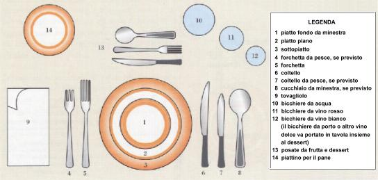 Pranzo di natale l 39 usanza del pranzo di natale - Disposizione bicchieri in tavola ...